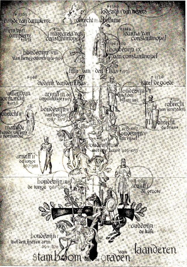 Gent stamboom der graven