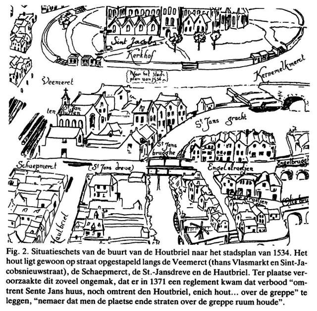 GenthoutmarktEdLev4