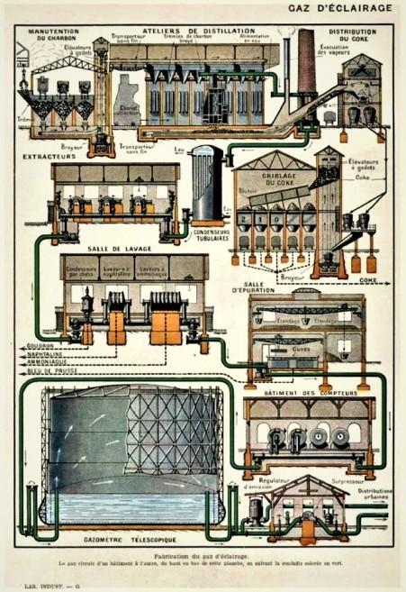 GentgasfabriekNicoleMareel8